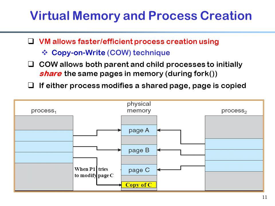 Virtual Memory and Process Creation