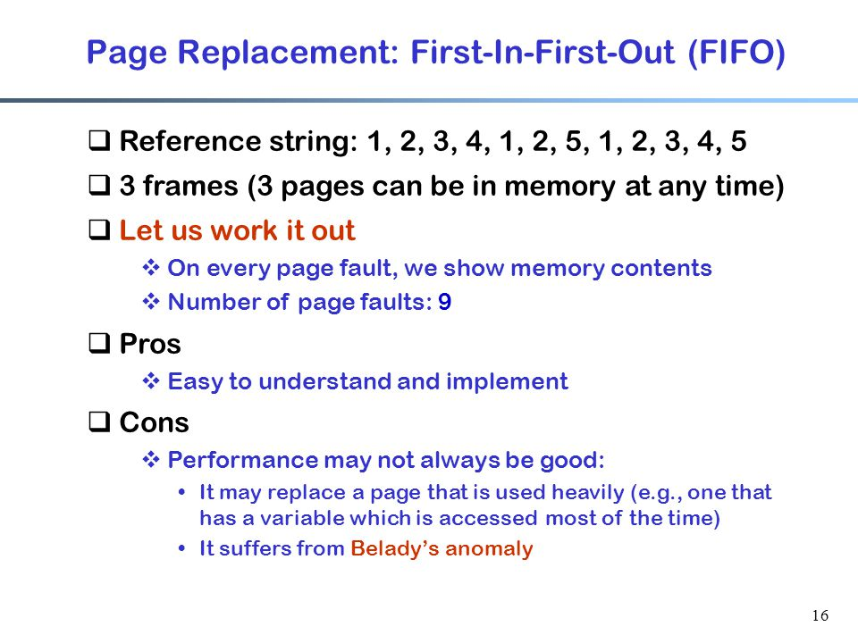 Page Replacement: First-In-First-Out (FIFO)