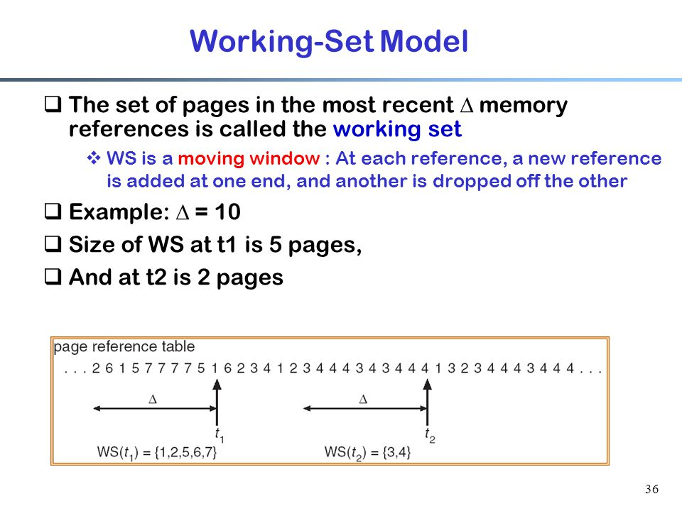 Working-Set Model The set of pages in the most recent  memory references is called the working set.