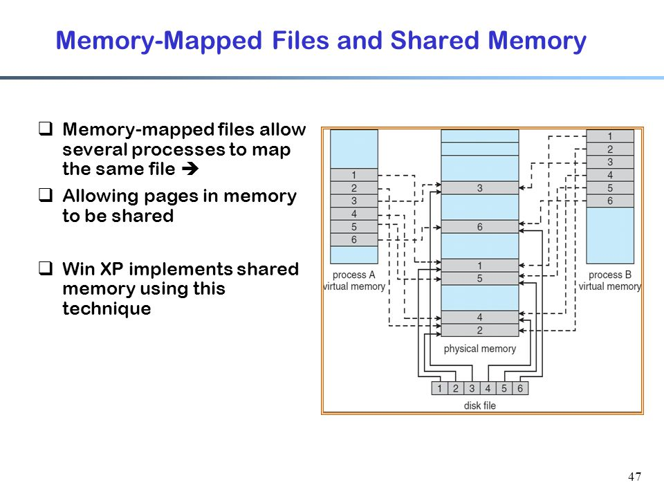 Memory-Mapped Files and Shared Memory