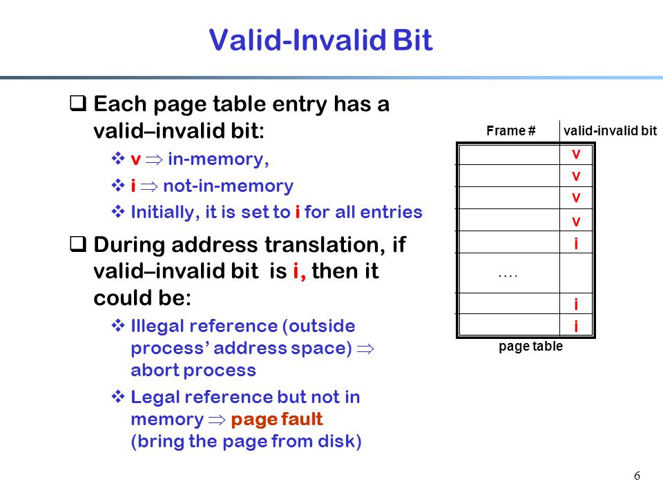 Valid-Invalid Bit Each page table entry has a valid–invalid bit:
