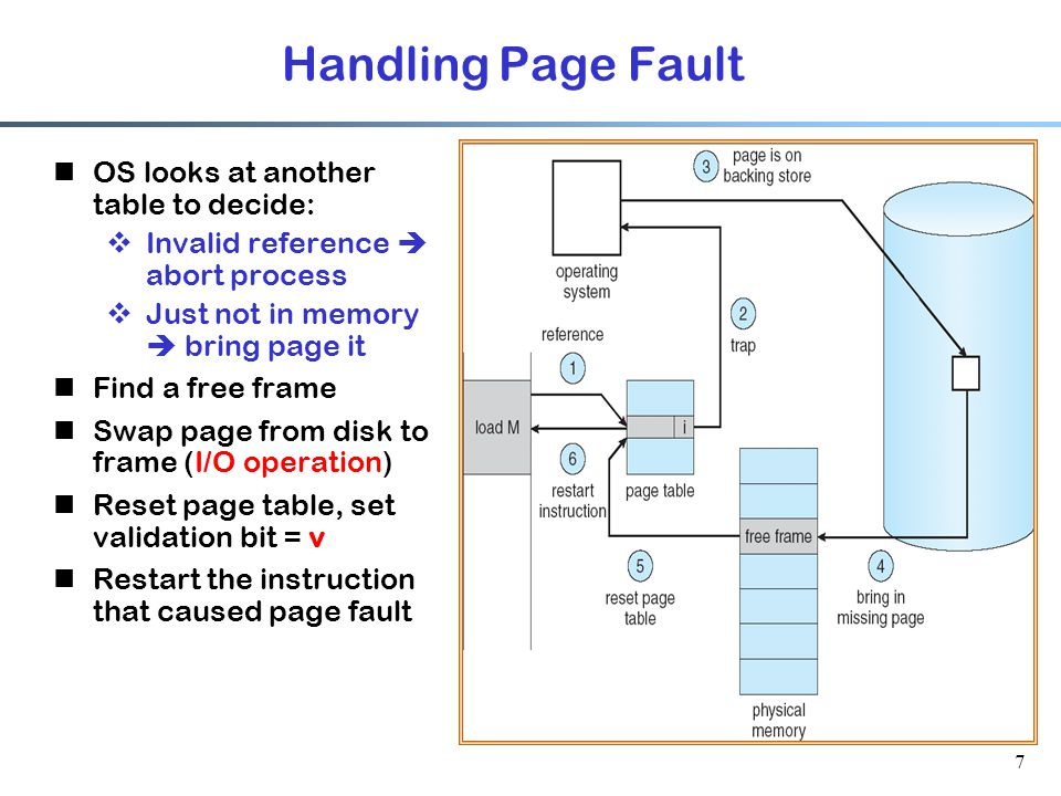 Handling Page Fault OS looks at another table to decide: