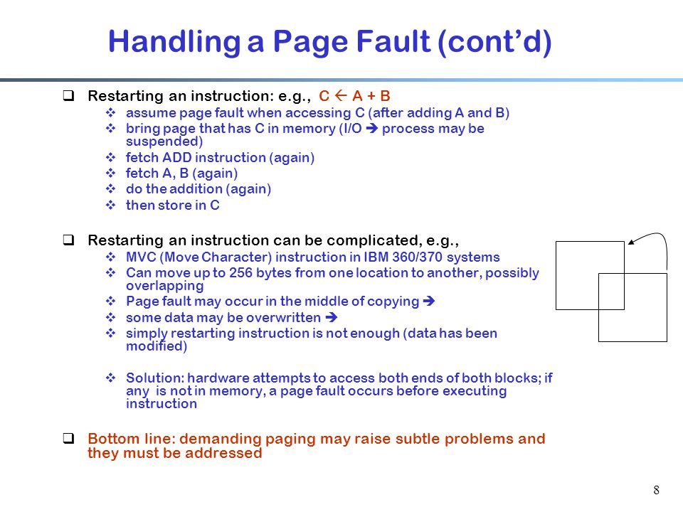 Handling a Page Fault (cont'd)