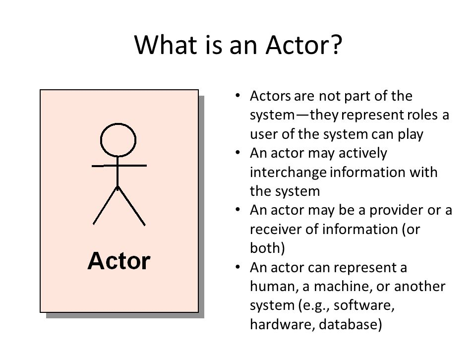What is an Actor Actors are not part of the system—they represent roles a user of the system can play.