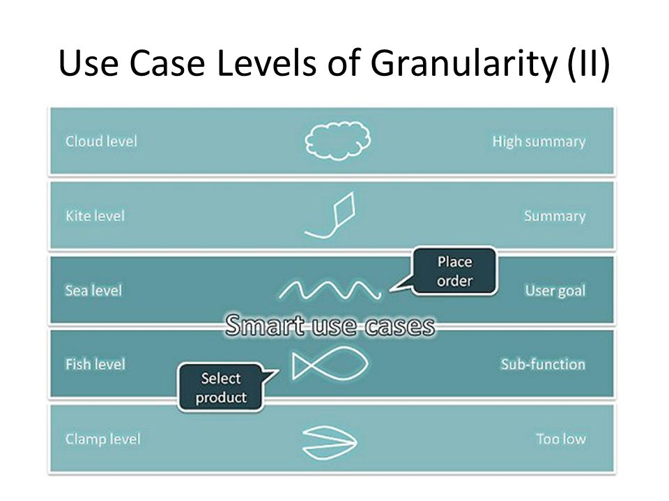 Use Case Levels of Granularity (II)