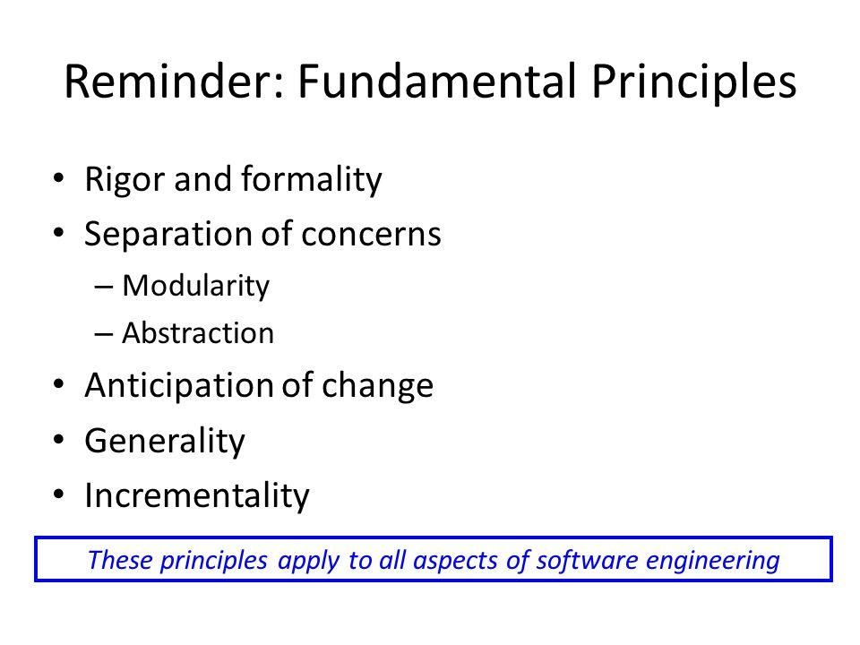 Reminder: Fundamental Principles