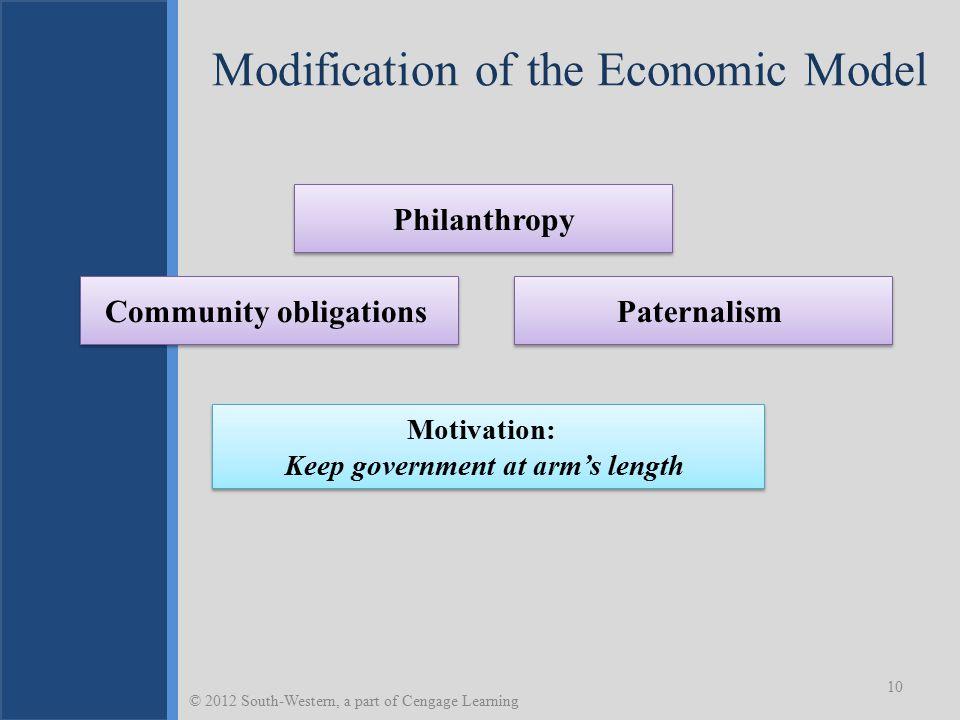 Modification of the Economic Model