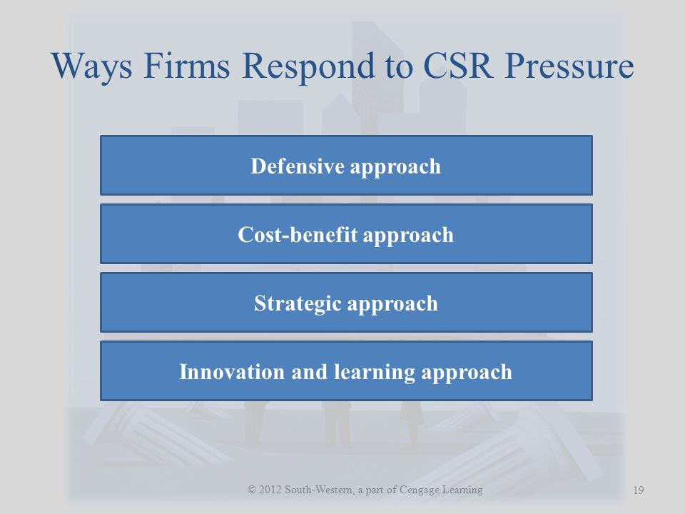 Ways Firms Respond to CSR Pressure
