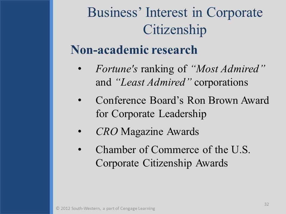 Business' Interest in Corporate Citizenship