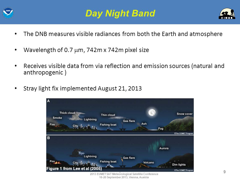 Day Night Band The DNB measures visible radiances from both the Earth and atmosphere. Wavelength of 0.7 mm, 742m x 742m pixel size.