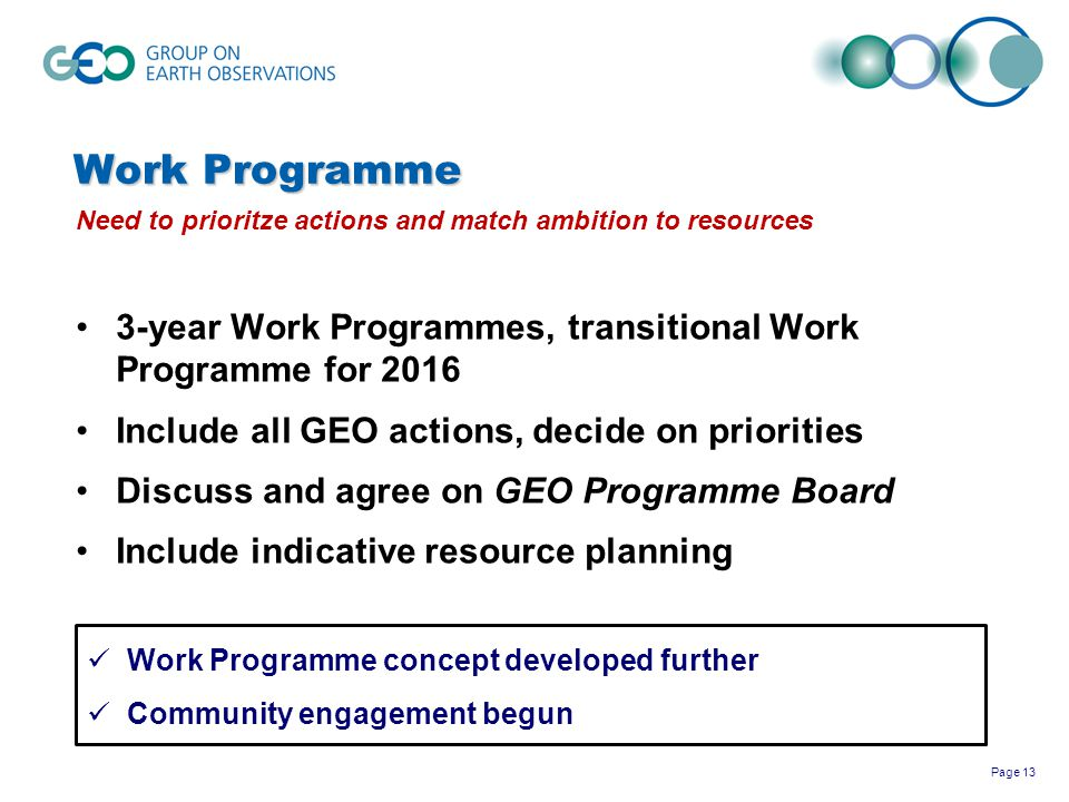 Work Programme Need to prioritze actions and match ambition to resources. 3-year Work Programmes, transitional Work Programme for 2016.