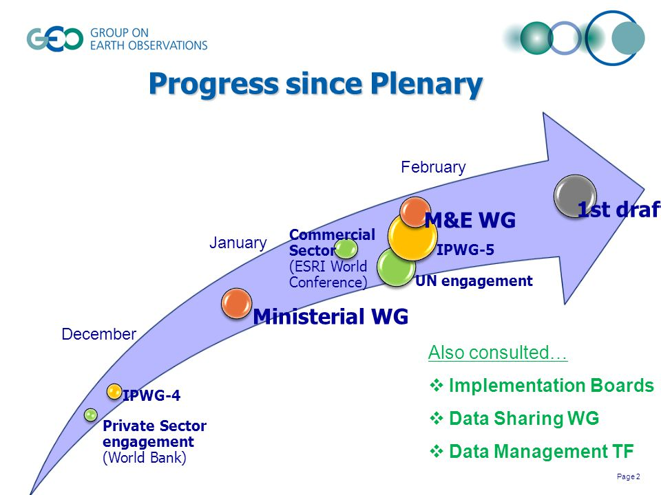 Progress since Plenary