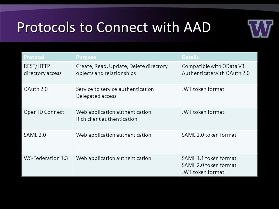 Protocols to Connect with AAD