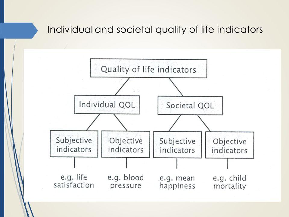 Individual and societal quality of life indicators