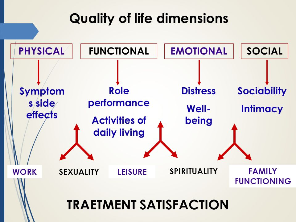 Quality of life dimensions TRAETMENT SATISFACTION
