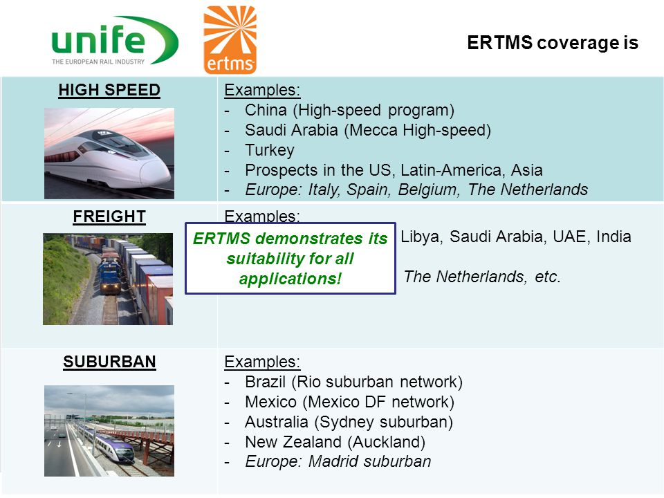 ERTMS demonstrates its suitability for all applications!