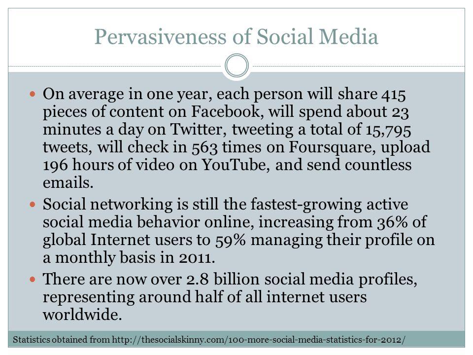 Pervasiveness of Social Media