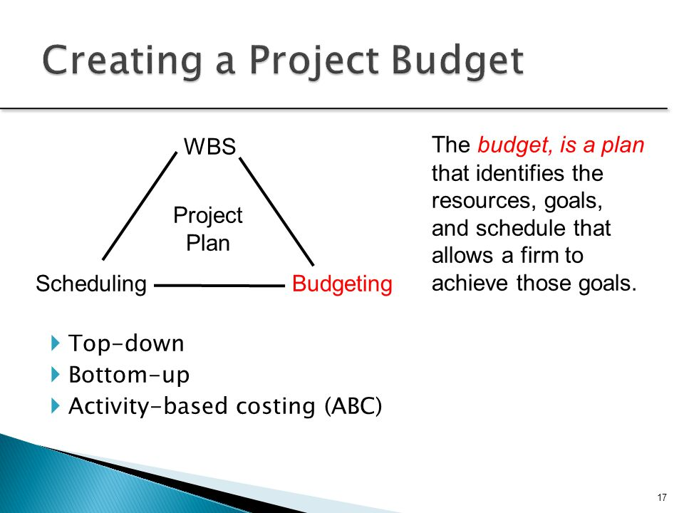 Creating a Project Budget