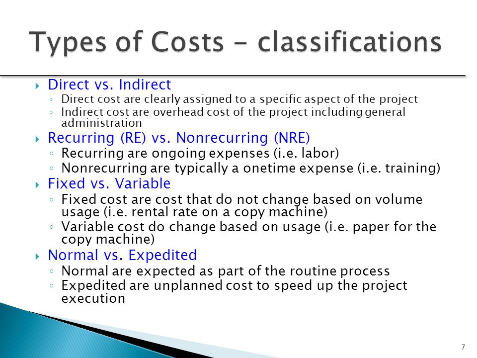 Types of Costs - classifications