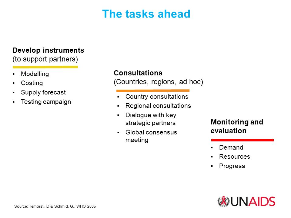The tasks ahead Develop instruments (to support partners)