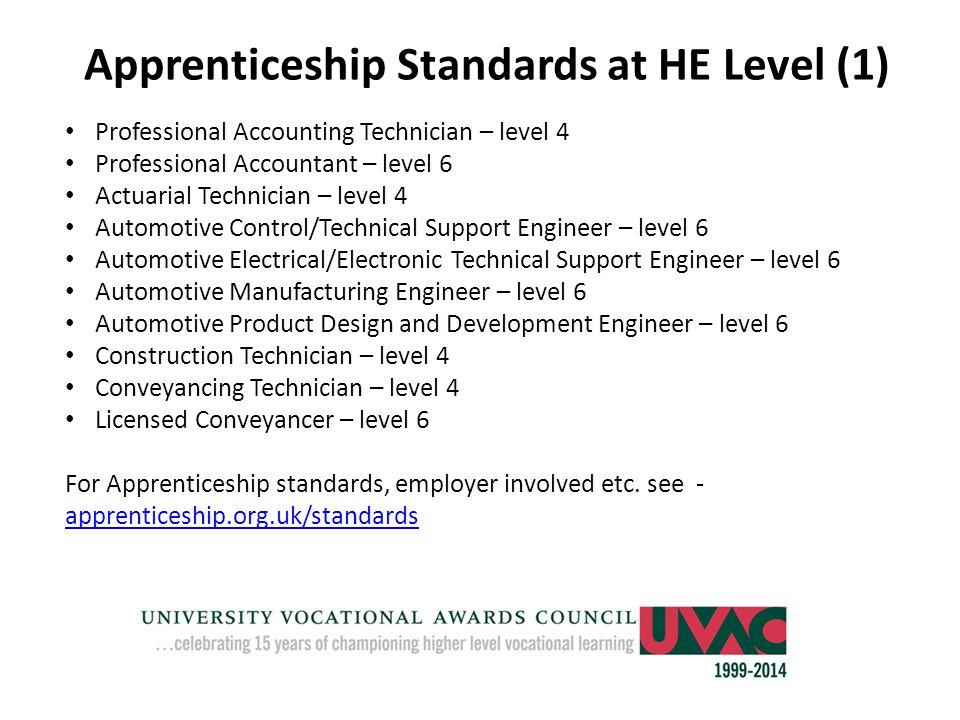 Apprenticeship Standards at HE Level (1)