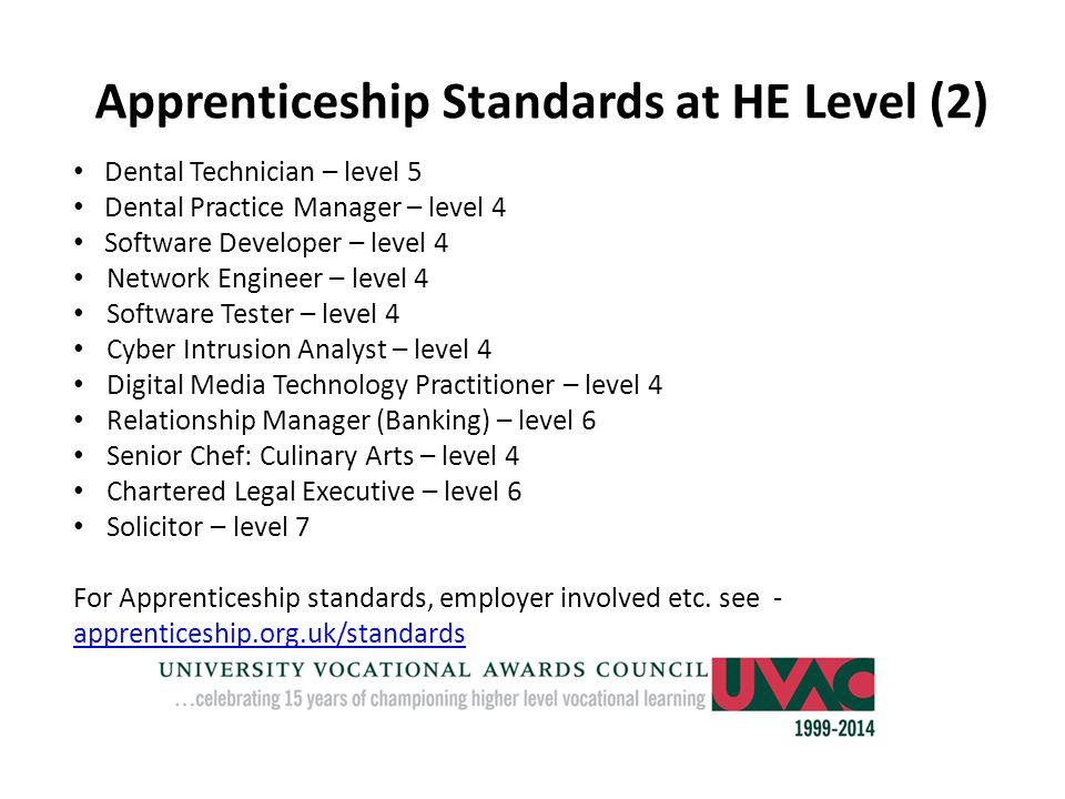 Apprenticeship Standards at HE Level (2)
