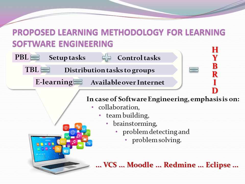 PROPOSED LEARNING METHODOLOGY FOR LEARNING SOFTWARE ENGINEERING