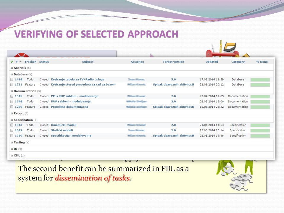 VERIFYING OF SELECTED APPROACH