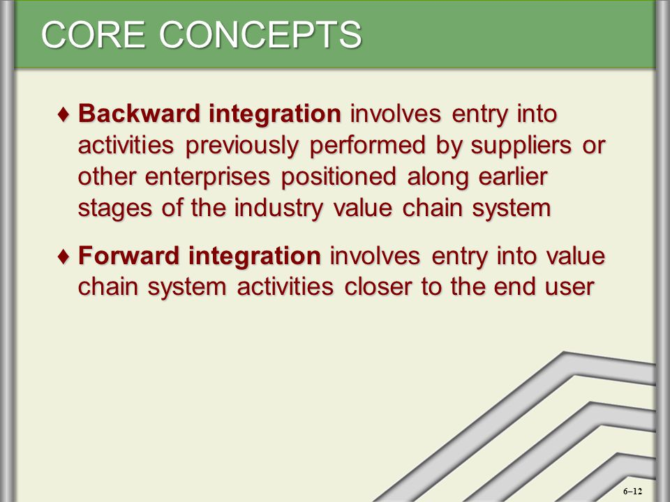 Backward integration involves entry into activities previously performed by suppliers or other enterprises positioned along earlier stages of the industry value chain system