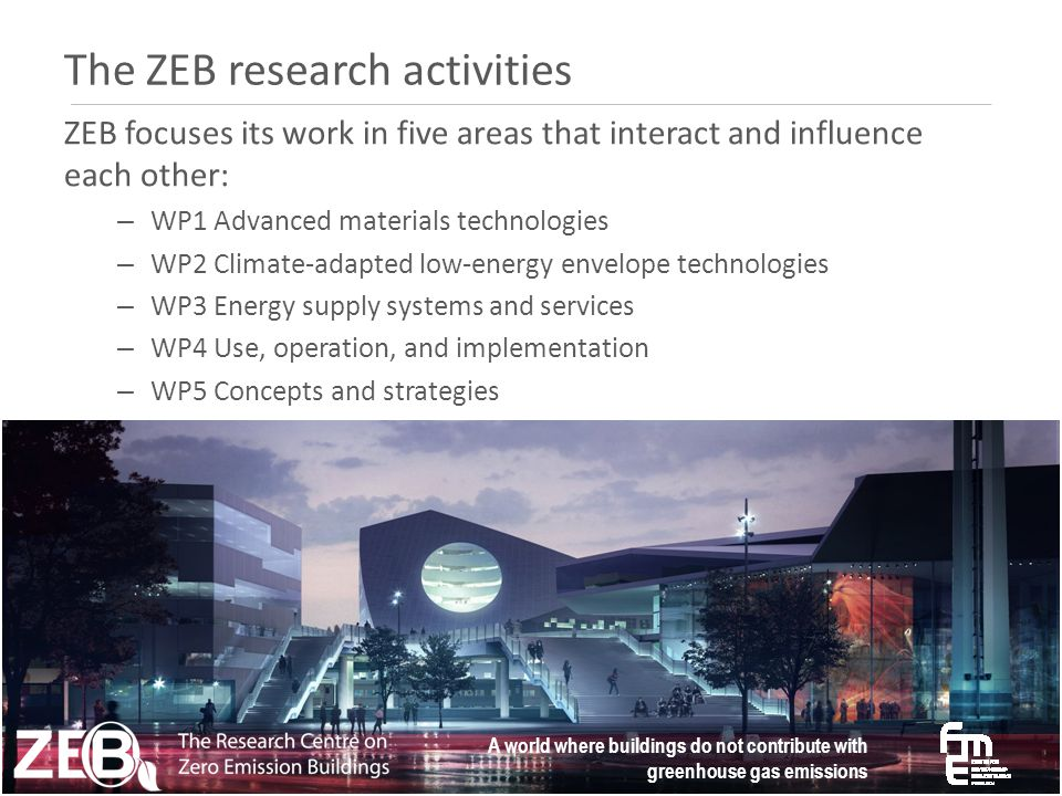 The ZEB research activities