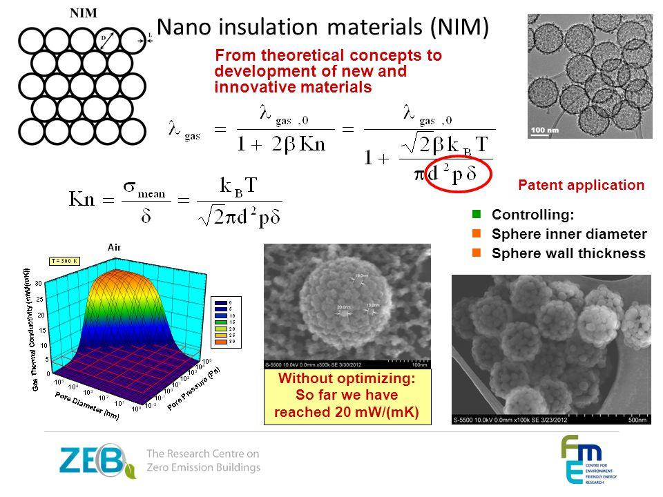 Nano insulation materials (NIM)
