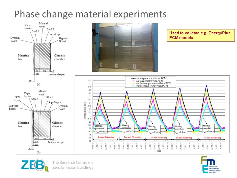 Phase change material experiments