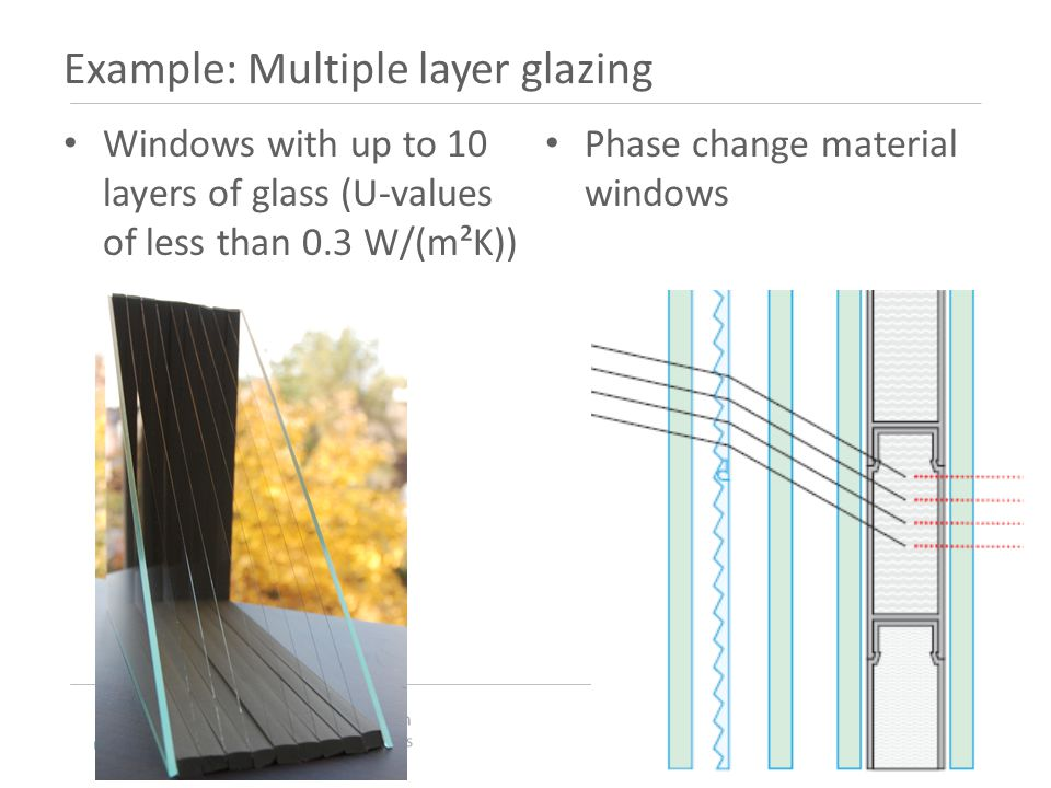 Example: Multiple layer glazing