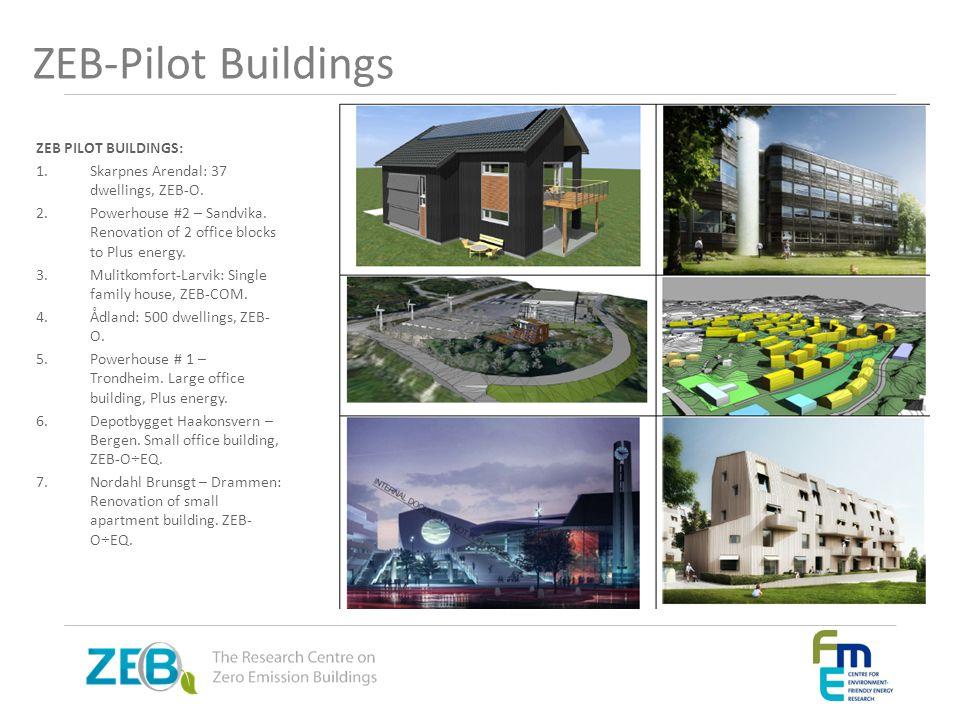 ZEB-Pilot Buildings ZEB PILOT BUILDINGS: