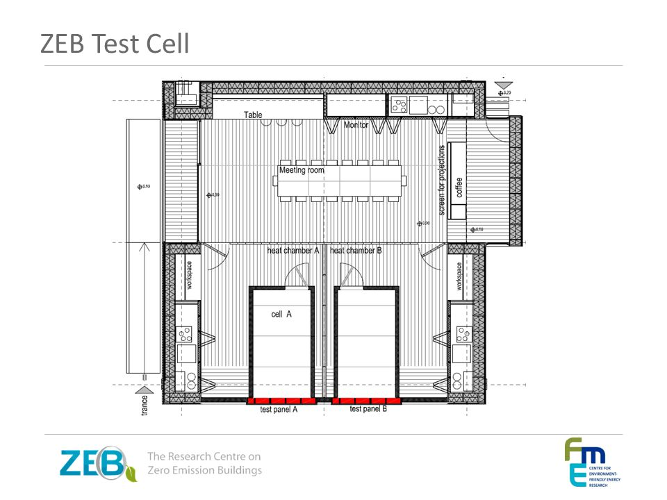 ZEB Test Cell