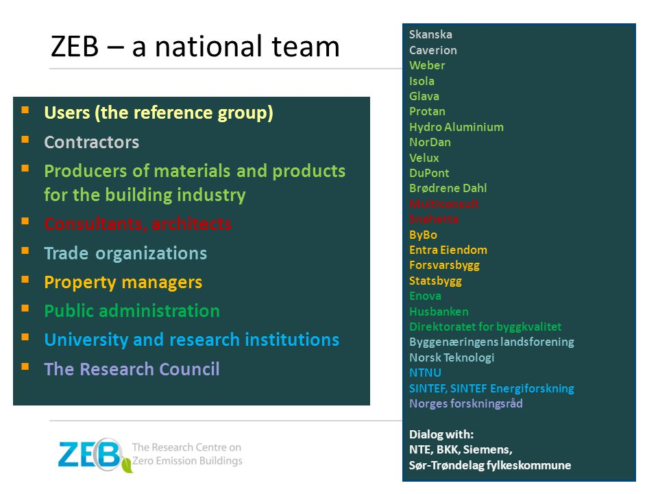 ZEB – a national team Users (the reference group) Contractors