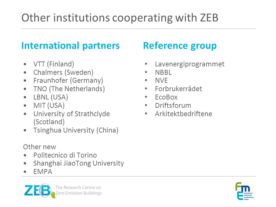 Other institutions cooperating with ZEB