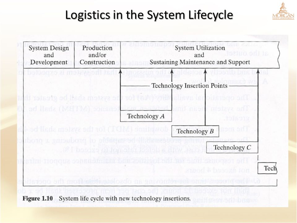 Logistics in the System Lifecycle