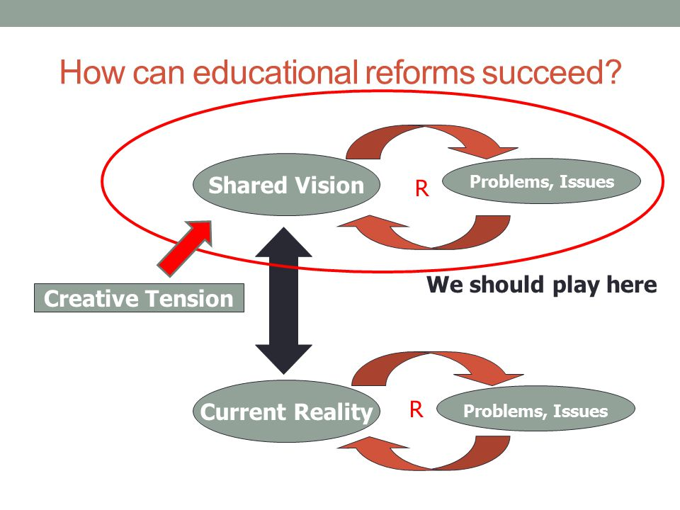 How can educational reforms succeed