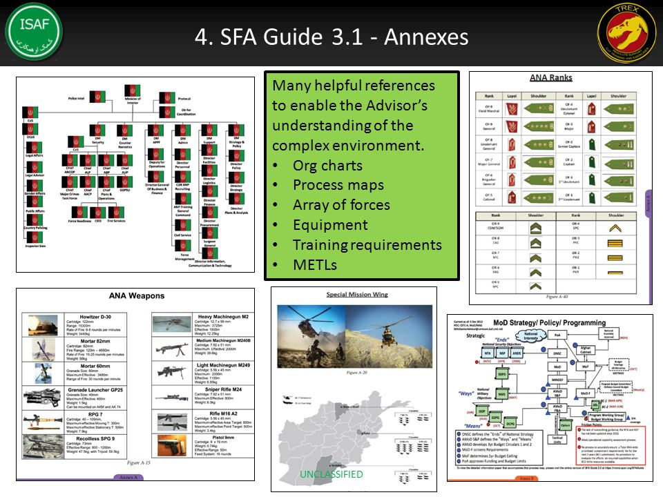 4. SFA Guide 3.1 - Annexes Many helpful references