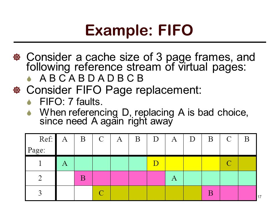 Example: OPT Suppose we have the same reference stream: