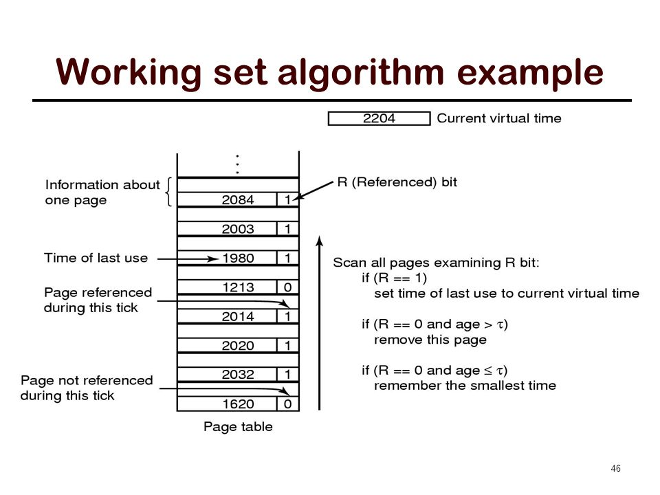 WSClock algorithm Basic working set algorithm requires entire page table to be scanned at every page fault until a victim is located.