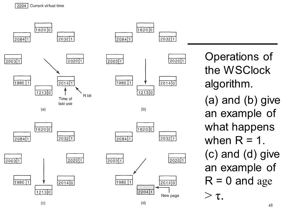 Summary Replacement algorithms Working Set: Working set algorithm: