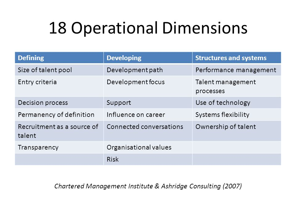 18 Operational Dimensions