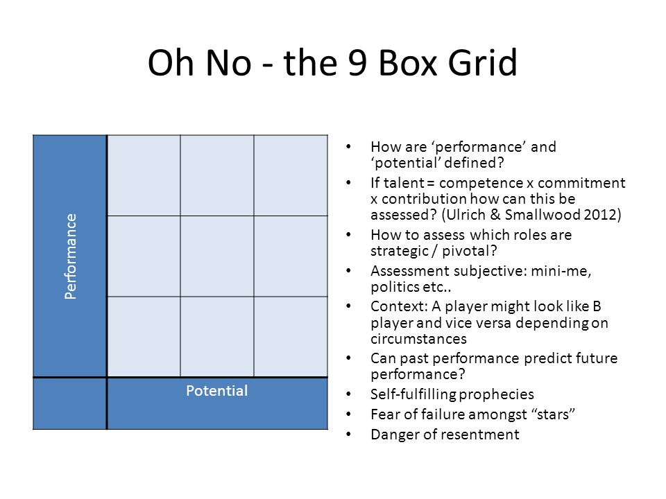 Oh No - the 9 Box Grid Performance