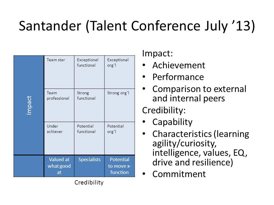 Santander (Talent Conference July '13)