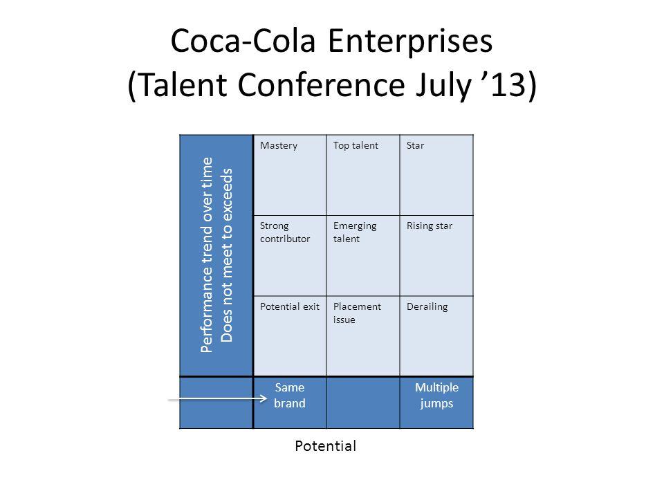 Coca-Cola Enterprises (Talent Conference July '13)