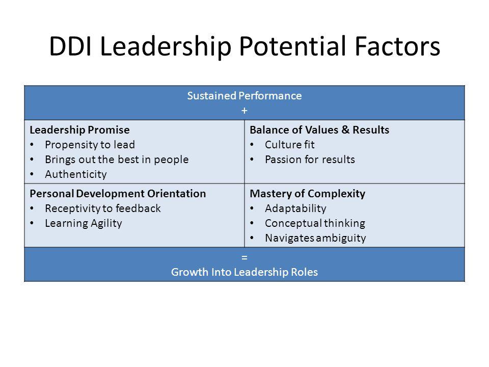 DDI Leadership Potential Factors