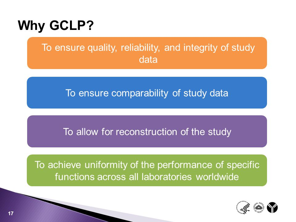 Why GCLP To ensure quality, reliability, and integrity of study data