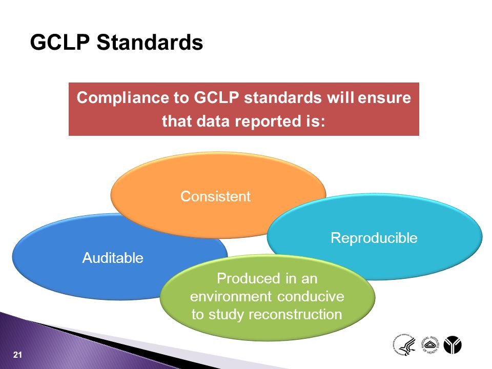 Compliance to GCLP standards will ensure that data reported is: